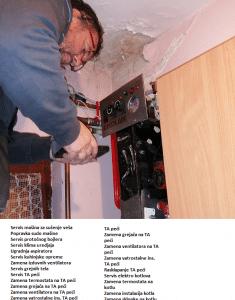 Elektricar majstor cena grejanje Novi Beograd